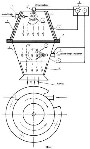 Устройство для распылительной сушки и грануляции молока