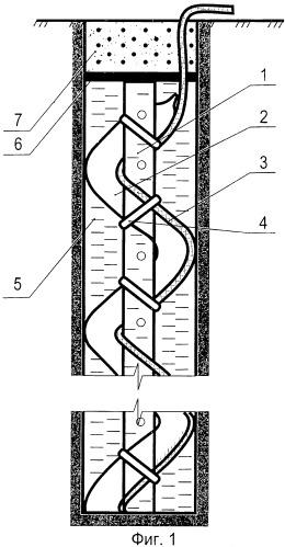 Способ формирования шлангового заряда в скважинах