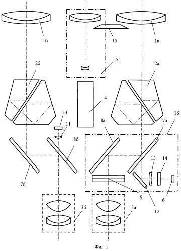 Лазерный бинокль-дальномер