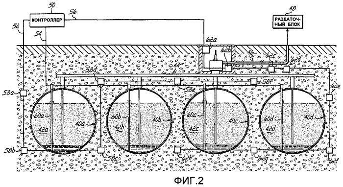 Компоновка датчика для резервуаров-хранилищ топлива