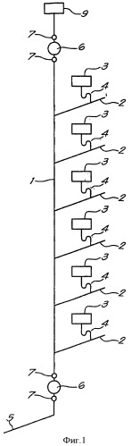 Способ и оборудование для обнаружения дефектов уплотнения в канализационных и вентиляционных системах зданий