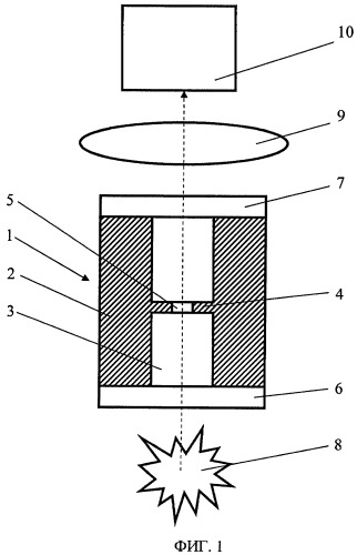 Способ регистрации изменения состояния физических полей и устройство для его реализации