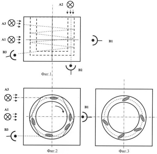Способ измерения размеров анизотропных по форме суспендированных частиц