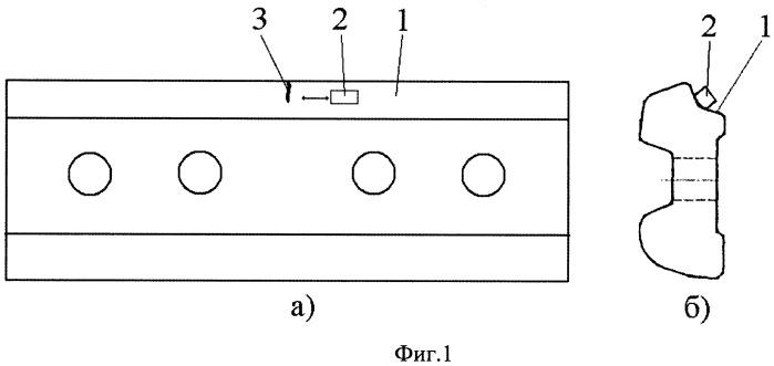 Способ контроля рельсовой накладки