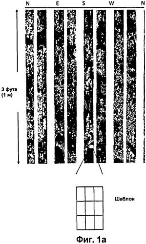 Способ генерирования численных псевдокернов с использованием изображений скважины, цифровых образов породы и многоточечной статистики