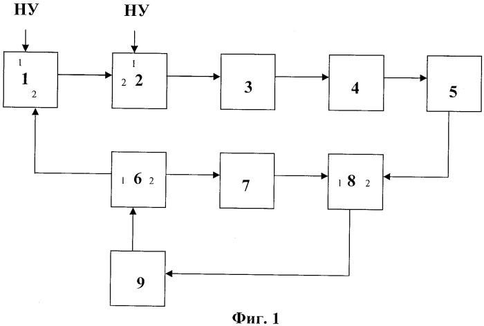 Комплекс имитационного и физико-математического моделирования процессов маневрирования автономных подводных аппаратов с бортовой гидроакустической аппаратурой наведения на подводные объекты