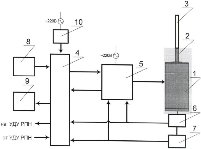 Привод устройства регулирования напряжения силового трансформатора под нагрузкой
