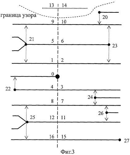 Способ гребневого счета на основе топологии дактилоскопического узора