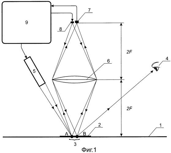 Устройство для визуализации защитных меток на документе