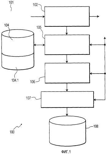 Система и способ для использования возможностей контента и метаданных цифровых изображений для нахождения соответствующего звукового сопровождения