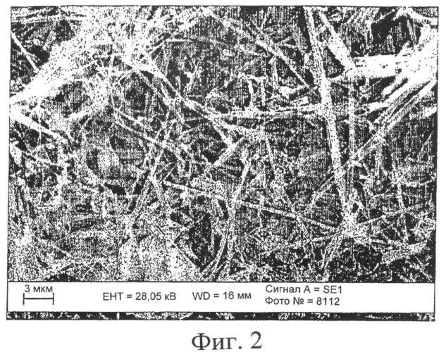 Способ изготовления волокон, состоящих из кремния или материала на основе кремния, и их применение в перезаряжаемых литиевых аккумуляторах