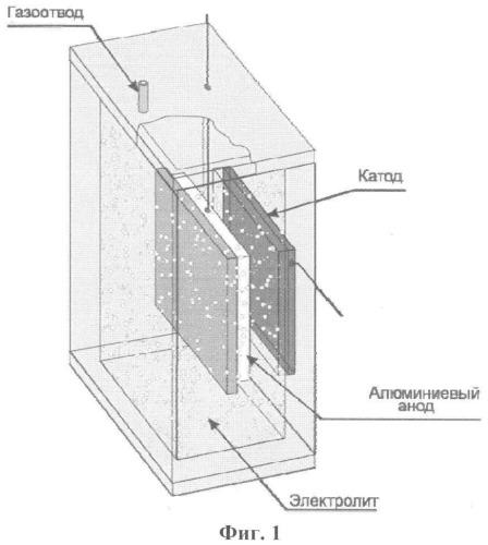 Анод для химического источника тока, способ изготовления анода, химический источник тока