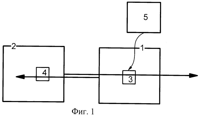 Импульсный лазер с кросс-модуляцией лазерных элементов