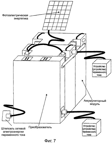Универсальная портативная система аккумулирования электроэнергии и электроснабжения