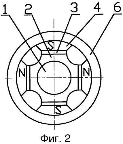Ротор синхронной электрической машины и синхронная электрическая машина, содержащая такой ротор