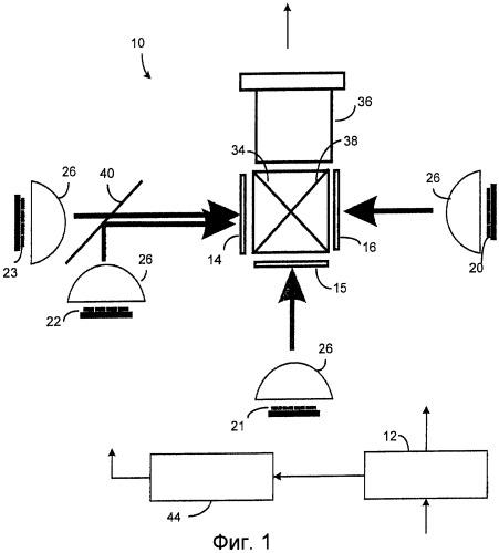 Создание многоцветного первичного света в проекционной системе с использованием сид