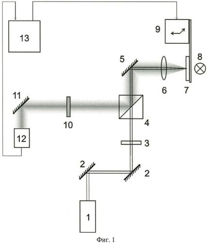 Способ лазерного нанесения металлических покрытий и проводников на диэлектрики