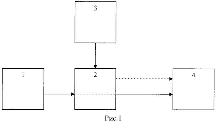 Способ и устройство акустического воздействия на нарушителя