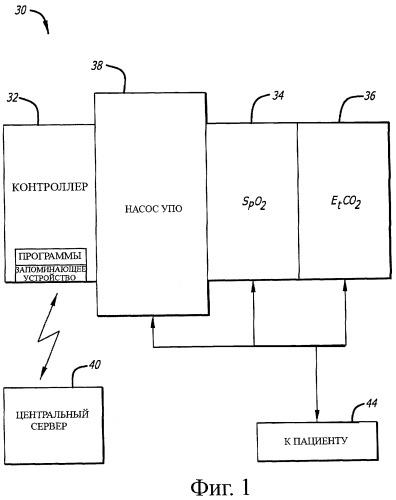 Система и способ оптимизации управления системы упо и упэо