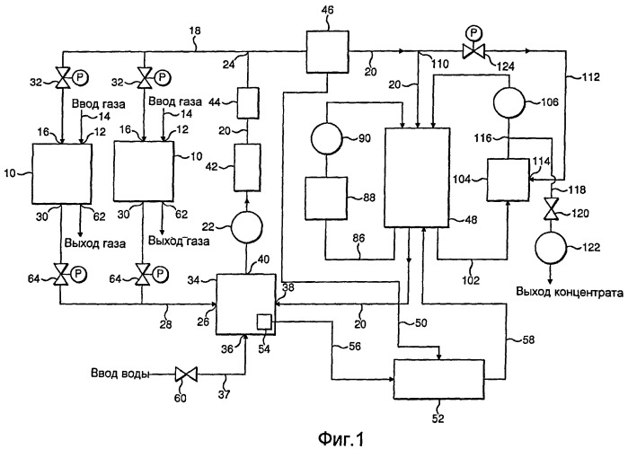 Способ обработки газового потока