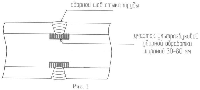 Способ снятия остаточных сварочных напряжений в сварных соединениях стыков труб