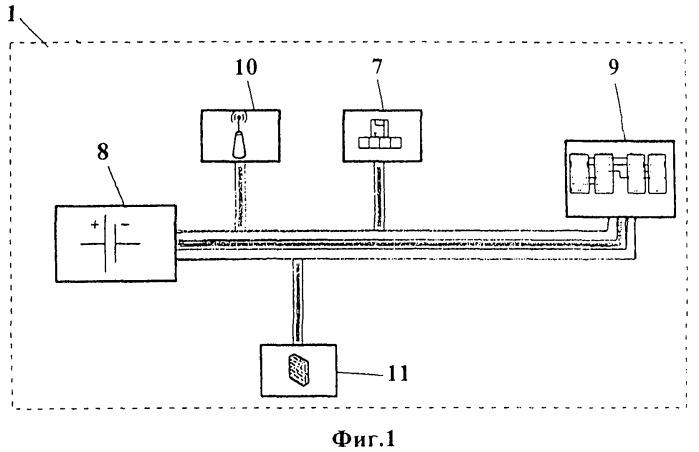 Способ и система диагностики и удаленного мониторинга контактной сети железной дороги