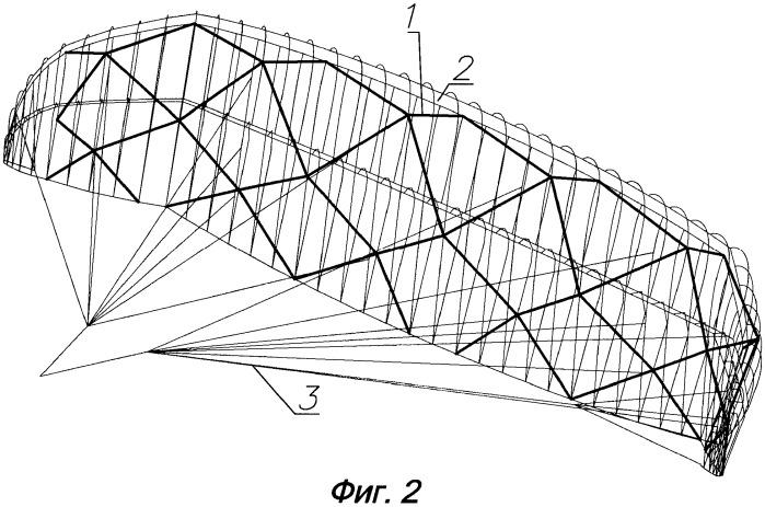 Мягкое двухоболочковое крыло с распорными элементами жесткости