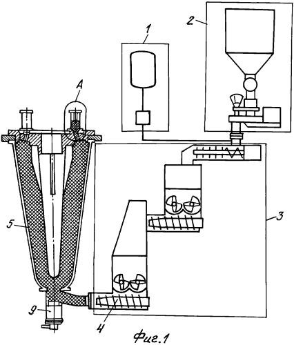 Способ изготовления изделия смесевого твердого топлива