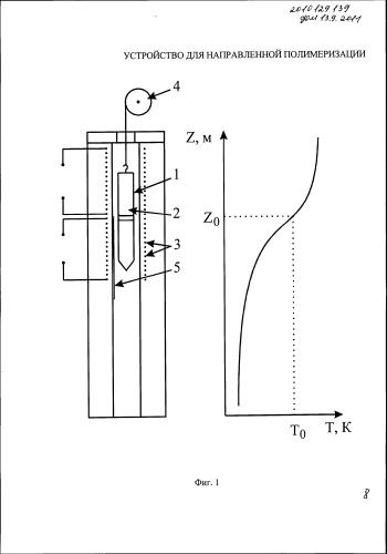 Устройство для направленной полимеризации
