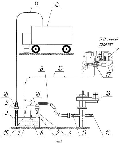 Способ проведения подземного ремонта скважины