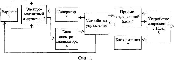 Электромагнитный протектор скважинной установки электроцентробежного насоса