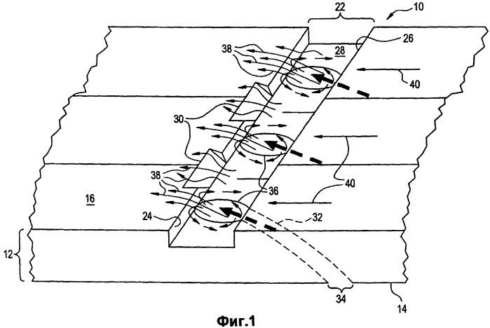 Стенка компонента газотурбинного двигателя