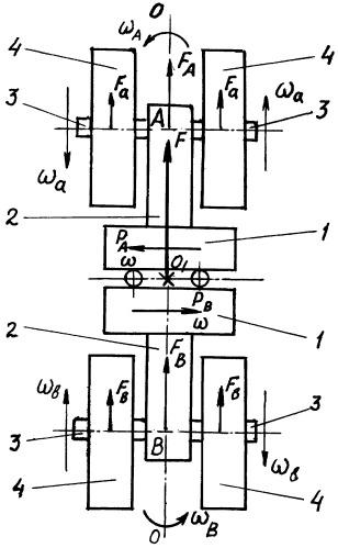 Гироскопическое устройство с равнодействующей системы гироскопических сил и уравновешенными силами противодействия