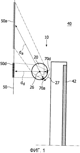 Система проецирования света и отображающее устройство