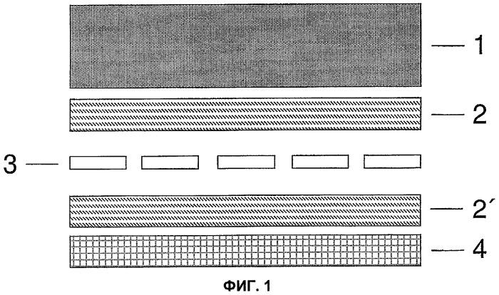 Применение полиамида в качестве герметизирующего материала для фотоэлектрических модулей