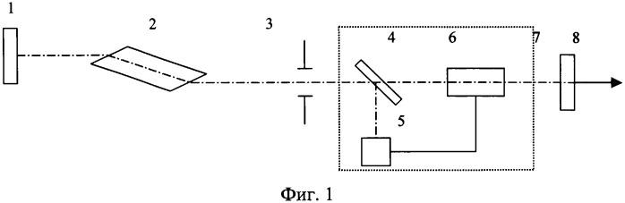 Способ управления напряжением на модуляторе добротности резонатора лазера