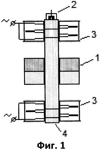 Способ генерации э.д.с. посредством управления магнитной проницаемостью ферромагнетика при помощи света и устройство для его осуществления