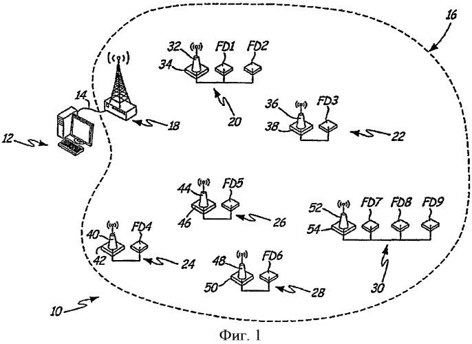 Система управления с радиосообщениями, содержащими информацию о последовательности сообщений