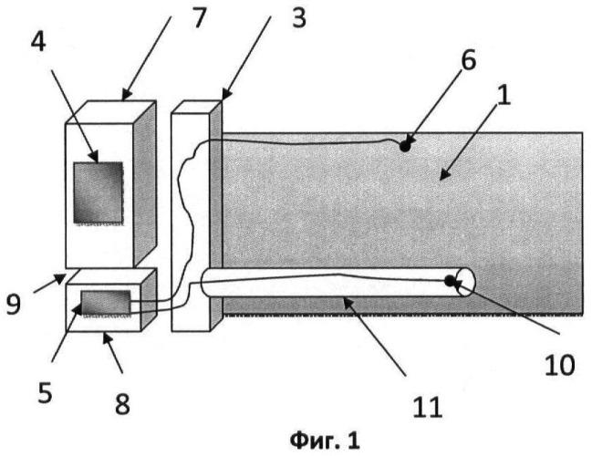 Взрывозащищенный электронагреватель со встроенной электронной системой управления