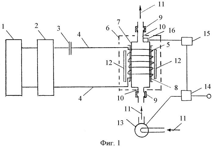 Способ и устройство индукционного нагрева жидкостей (варианты)