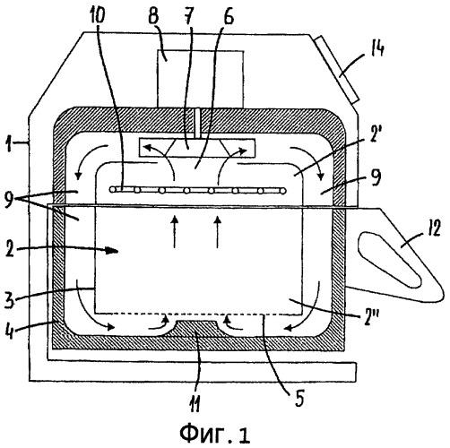 Устройство приготовления пищи и элемент направления потока воздуха в нем