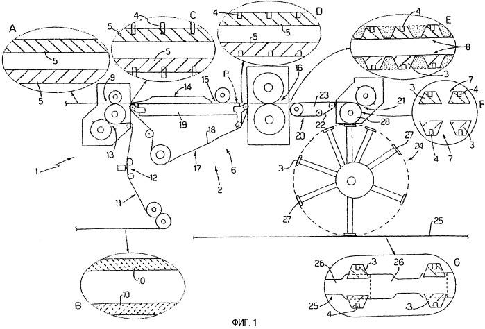 Способ изготовления составных частей подгузника из полосового материала