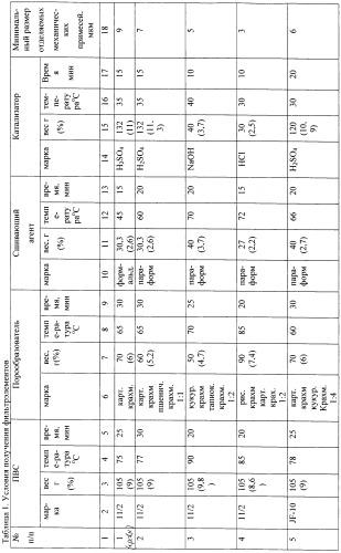 Состав и способ получения фильтра на основе пористого поливинилформаля