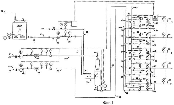 Способ снижения токсичного выхлопа окислов азота, hox и система контроля