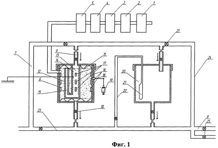 Способ приготовления и активации гранул сорбента и устройство для его осуществления
