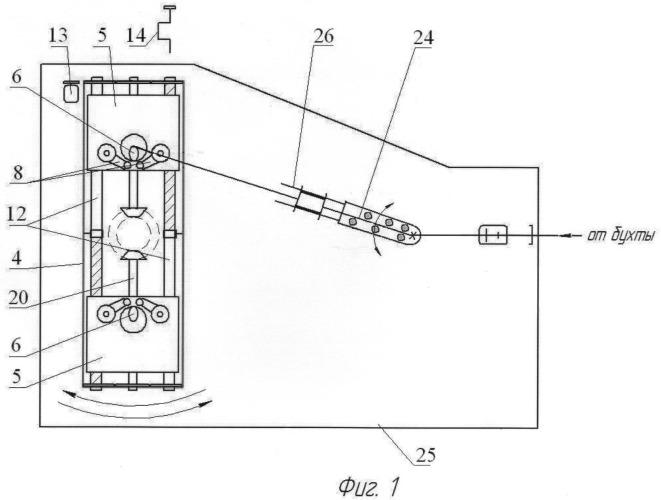 Станок для изготовления элемента арматурного каркаса заданного профиля