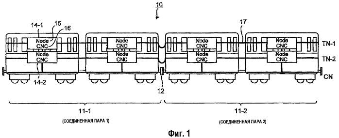 Система временной синхронизации и способ временной синхронизации в железнодорожном составе