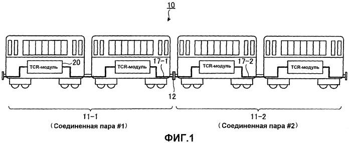 Система распознавания конфигурации железнодорожного состава и устройство распознавания конфигурации железнодорожного состава