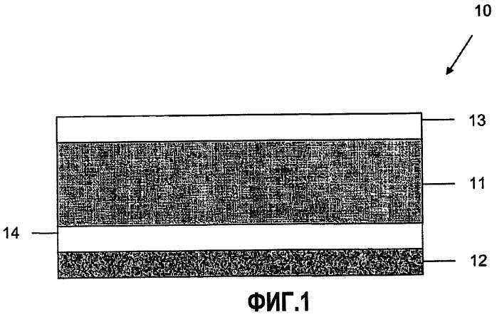Упаковочный ламинат и способ его получения
