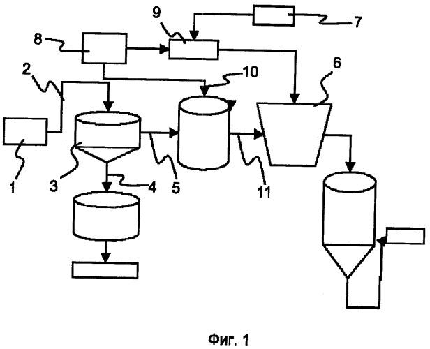Способ уменьшения концентрации оксида кальция в зеленых щелочных растворах процесса байера